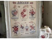 Vaisselle Digoin Fiche